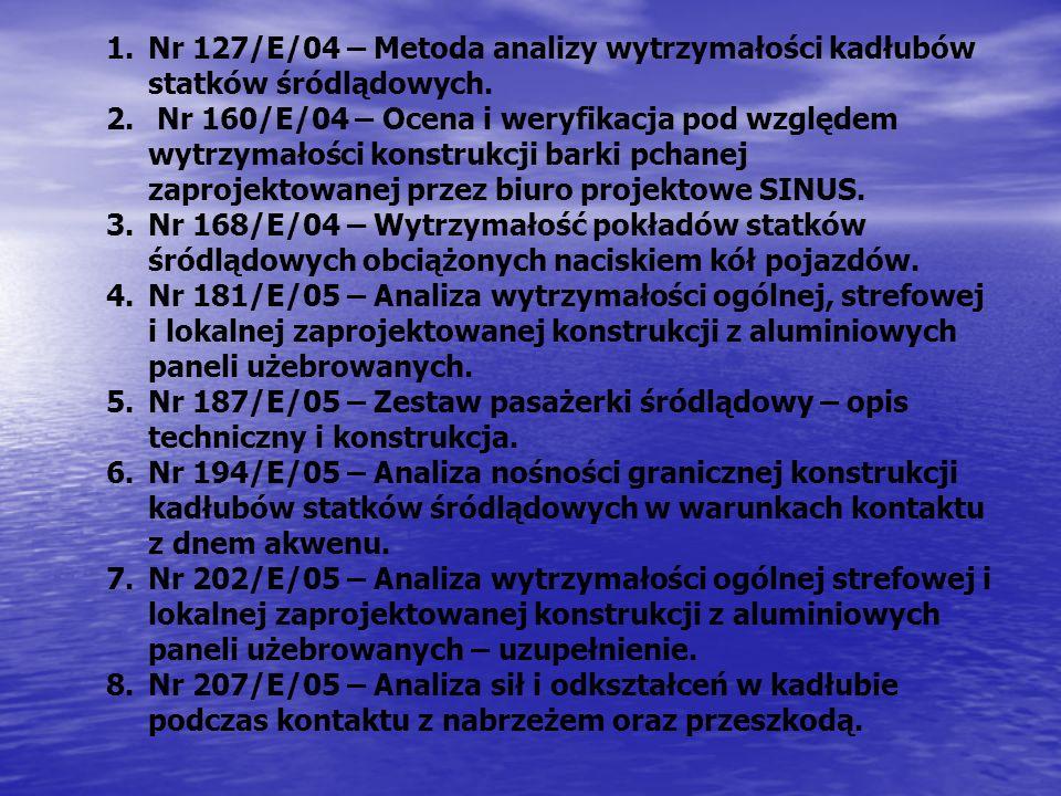 1.Nr 127/E/04 – Metoda analizy wytrzymałości kadłubów statków śródlądowych. 2. Nr 160/E/04 – Ocena i weryfikacja pod względem wytrzymałości konstrukcj
