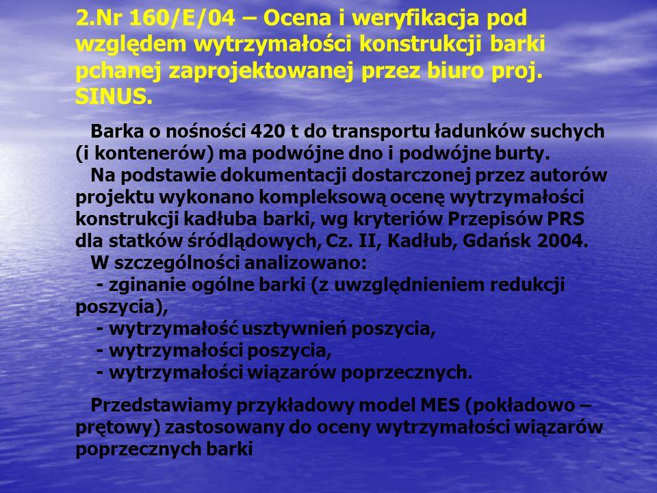2.Nr 160/E/04 – Ocena i weryfikacja pod względem wytrzymałości konstrukcji barki pchanej zaprojektowanej przez biuro proj. SINUS. Barka o nośności 420