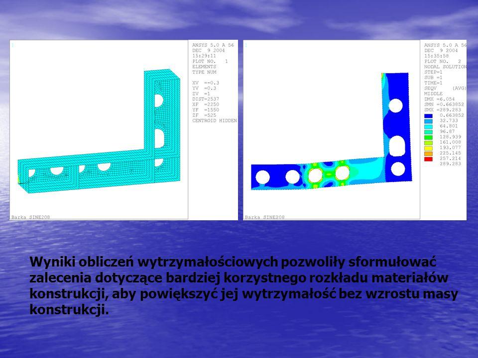 Wyniki obliczeń wytrzymałościowych pozwoliły sformułować zalecenia dotyczące bardziej korzystnego rozkładu materiałów konstrukcji, aby powiększyć jej