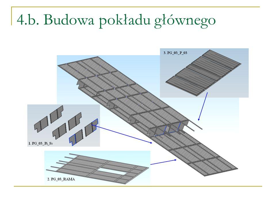 4.b. Budowa pokładu głównego