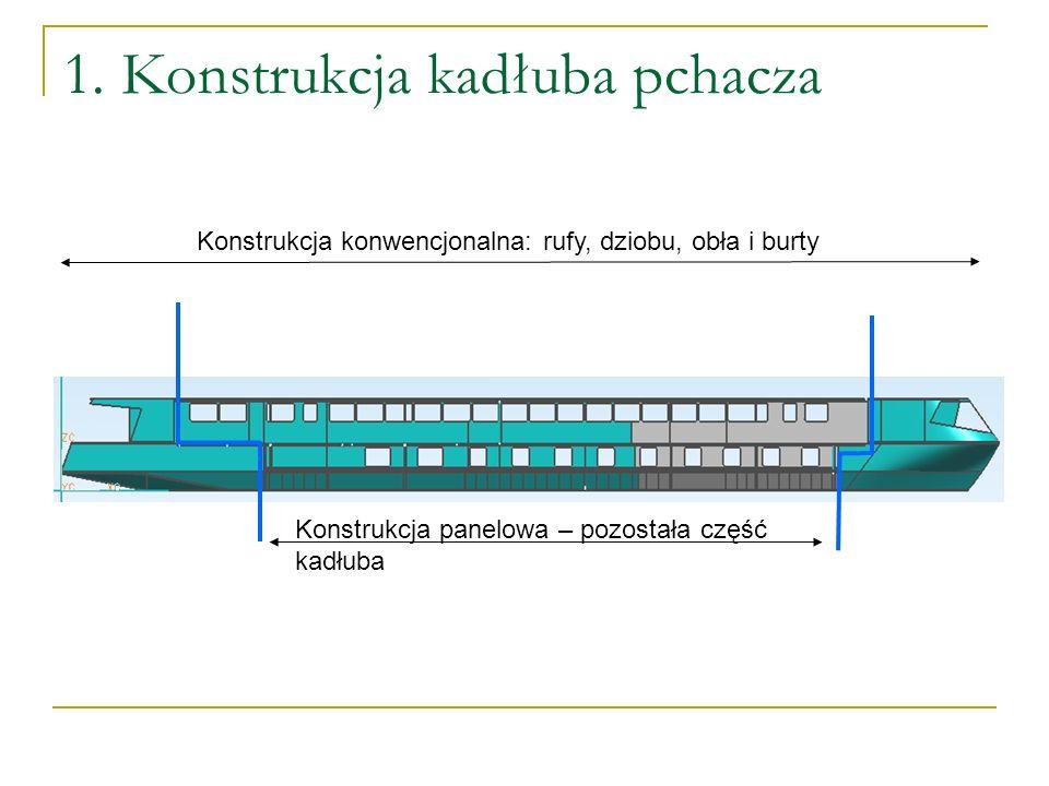 1. Konstrukcja kadłuba pchacza Konstrukcja panelowa – pozostała część kadłuba Konstrukcja konwencjonalna: rufy, dziobu, obła i burty