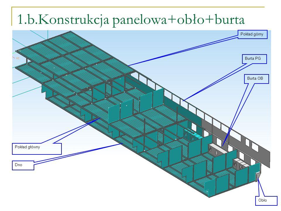 1.b.Konstrukcja panelowa+obło+burta Pokład główny Dno Pokład górny Obło Burta PG Burta OB
