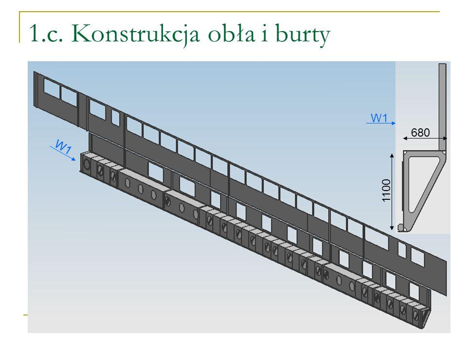 1.c. Konstrukcja obła i burty W1 680 1100