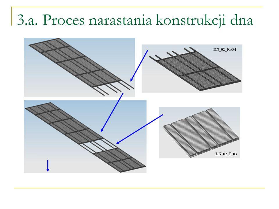 3.a. Proces narastania konstrukcji dna