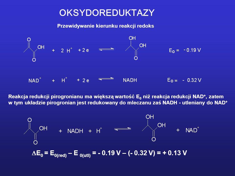 Przewidywanie kierunku reakcji redoks Reakcja redukcji pirogronianu ma większą wartość E 0 niż reakcja redukcji NAD +, zatem w tym układzie pirogronia