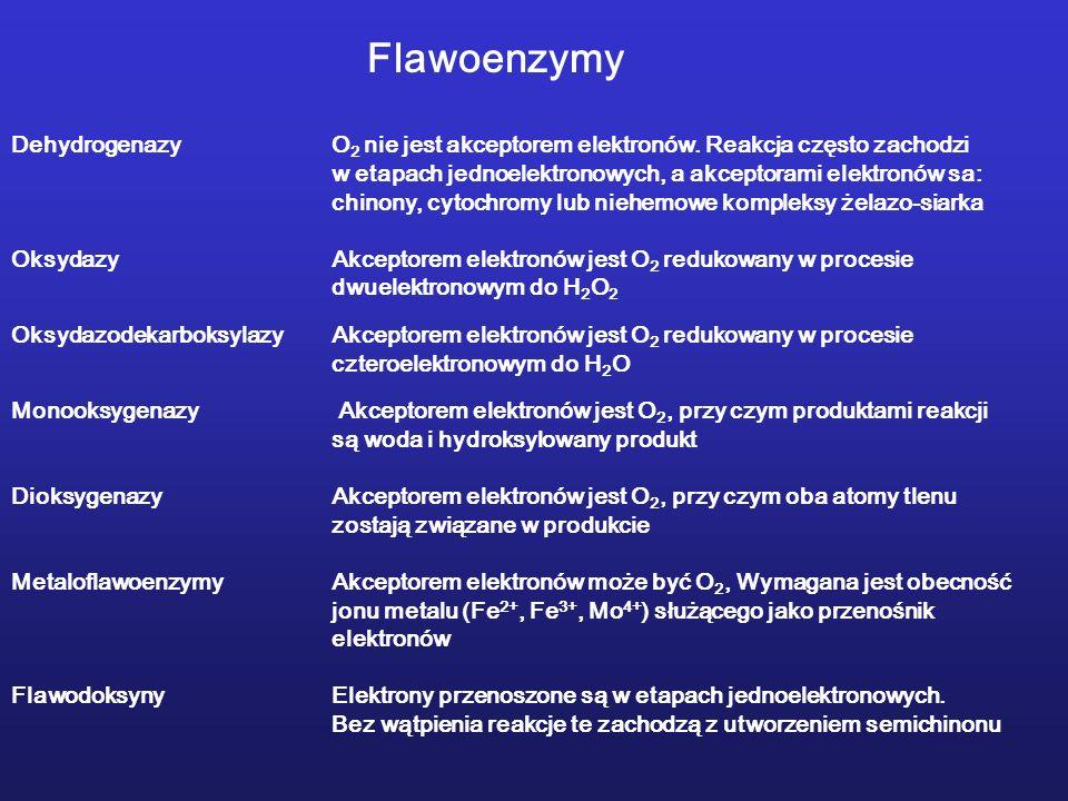 Flawoenzymy DehydrogenazyO 2 nie jest akceptorem elektronów. Reakcja często zachodzi w etapach jednoelektronowych, a akceptorami elektronów sa: chinon