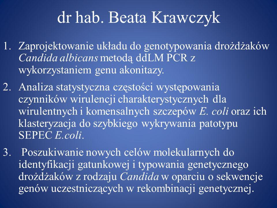 dr hab. Beata Krawczyk 1.Zaprojektowanie układu do genotypowania drożdżaków Candida albicans metodą ddLM PCR z wykorzystaniem genu akonitazy. 2.Analiz