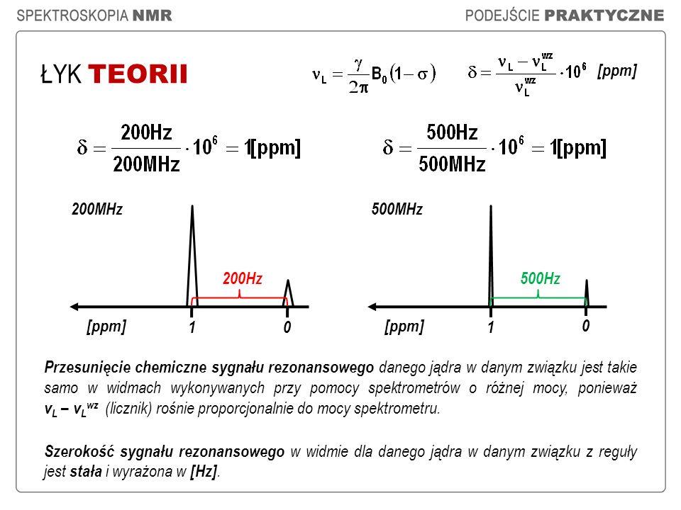 ŁYK TEORII Przesunięcie chemiczne sygnału rezonansowego danego jądra w danym związku jest takie samo w widmach wykonywanych przy pomocy spektrometrów