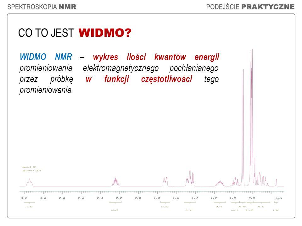 CO TO JEST WIDMO? WIDMO NMR – wykres ilości kwantów energii promieniowania elektromagnetycznego pochłanianego przez próbkę w funkcji częstotliwości te