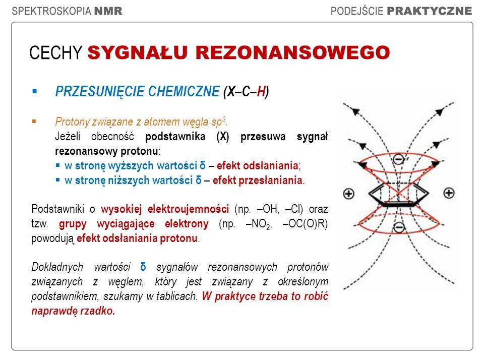 CECHY SYGNAŁU REZONANSOWEGO PRZESUNIĘCIE CHEMICZNE (X–C–H) Protony związane z atomem węgla sp 3. Jeżeli obecność podstawnika (X) przesuwa sygnał rezon