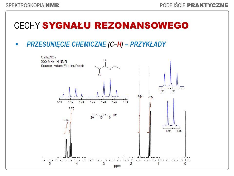 CECHY SYGNAŁU REZONANSOWEGO PRZESUNIĘCIE CHEMICZNE (C–H) – PRZYKŁADY