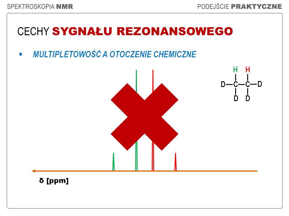 CECHY SYGNAŁU REZONANSOWEGO δ [ppm] MULTIPLETOWOŚĆ A OTOCZENIE CHEMICZNE H CC H D D D D