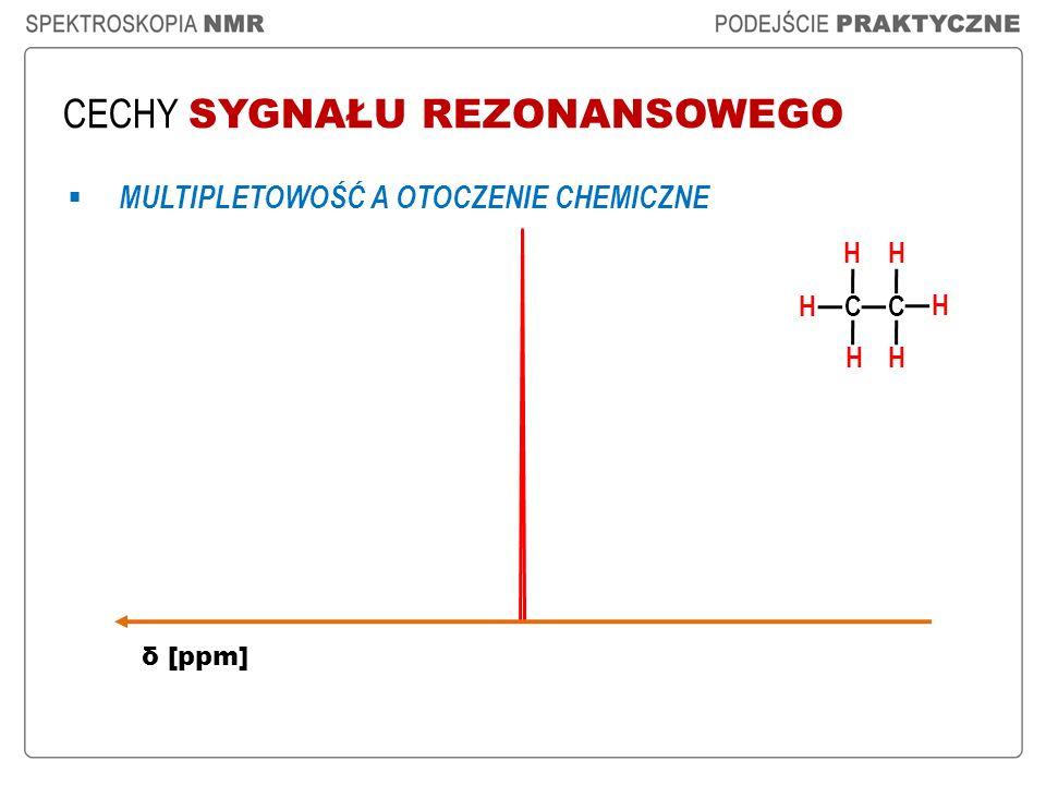 CECHY SYGNAŁU REZONANSOWEGO H CC H δ [ppm] H H H H MULTIPLETOWOŚĆ A OTOCZENIE CHEMICZNE
