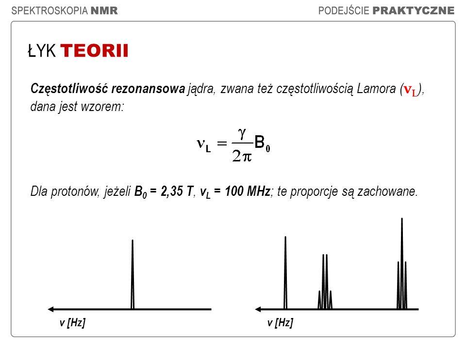 ŁYK TEORII Częstotliwość rezonansowa jądra, zwana też częstotliwością Lamora ( ν L ), dana jest wzorem: Dla protonów, jeżeli B 0 = 2,35 T, v L = 100 M