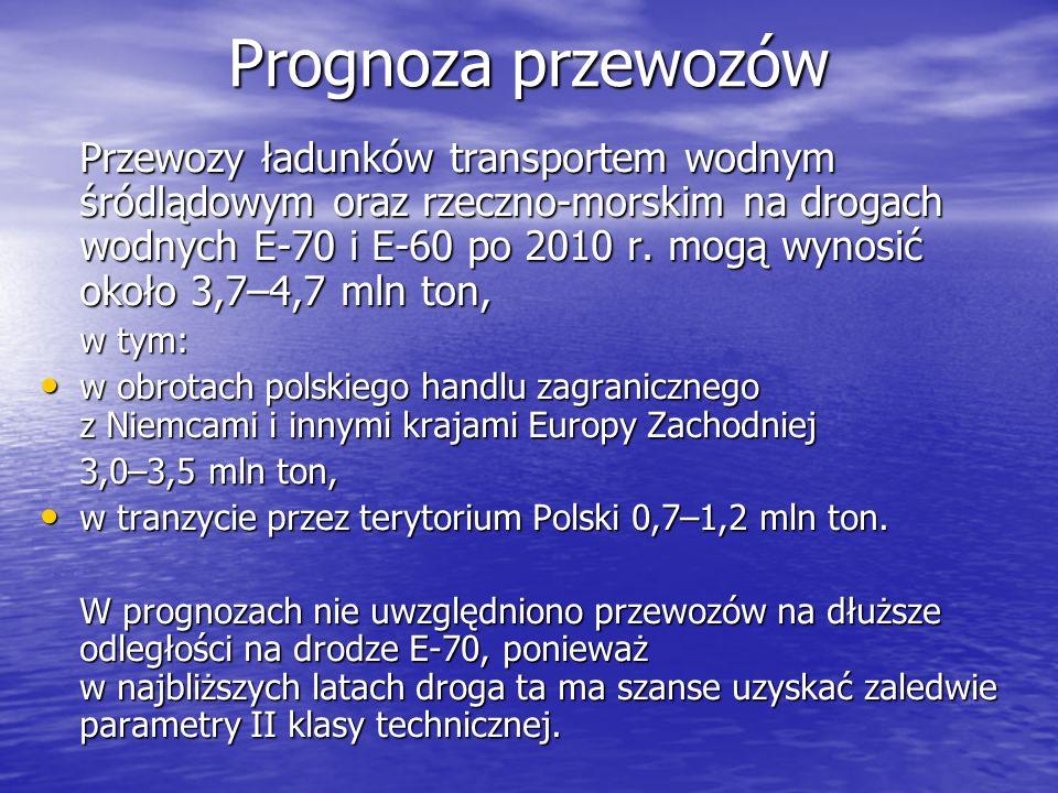 Prognoza przewozów Przewozy ładunków transportem wodnym śródlądowym oraz rzeczno-morskim na drogach wodnych E-70 i E-60 po 2010 r. mogą wynosić około