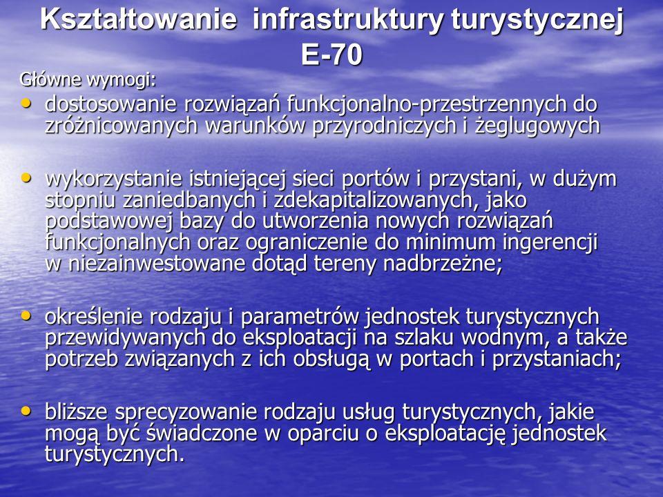 Kształtowanie infrastruktury turystycznej E-70 Główne wymogi: dostosowanie rozwiązań funkcjonalno-przestrzennych do zróżnicowanych warunków przyrodnic