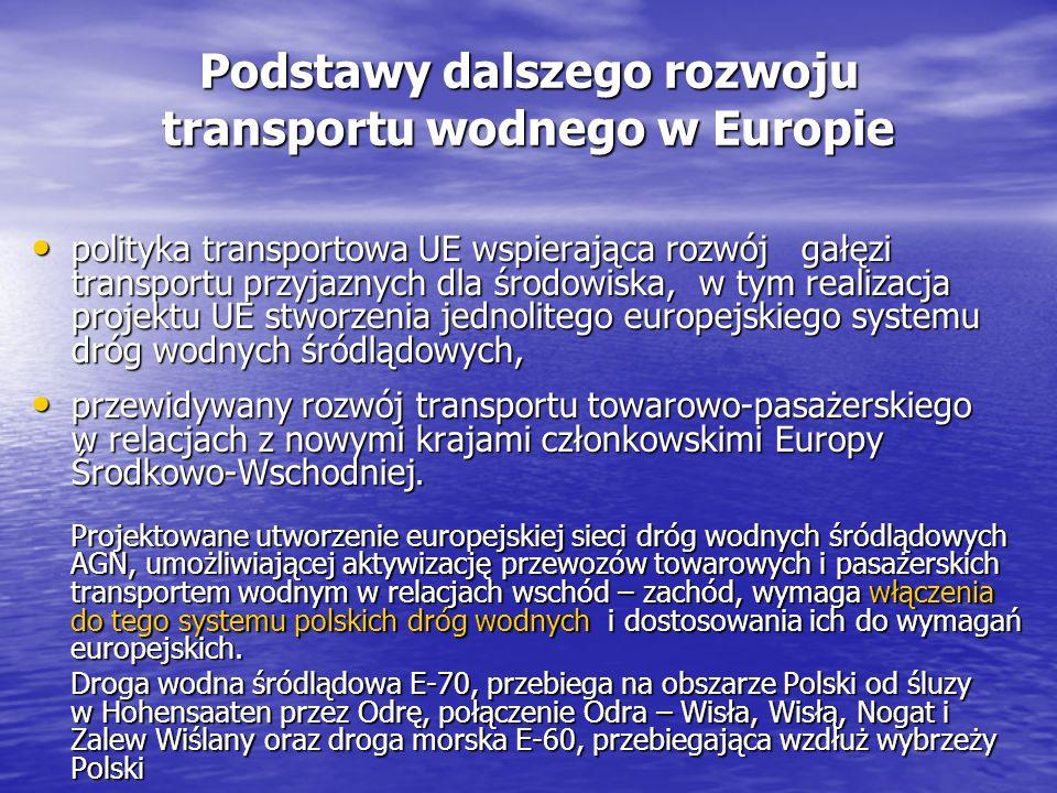 Podstawy dalszego rozwoju transportu wodnego w Europie polityka transportowa UE wspierająca rozwój gałęzi transportu przyjaznych dla środowiska, w tym