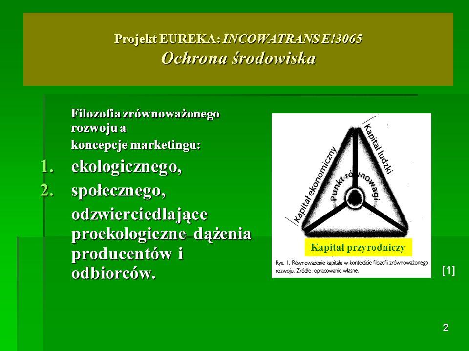 2 Projekt EUREKA: INCOWATRANS E!3065 Ochrona środowiska Filozofia zrównoważonego rozwoju a koncepcje marketingu: 1.ekologicznego, 2.społecznego, odzwi