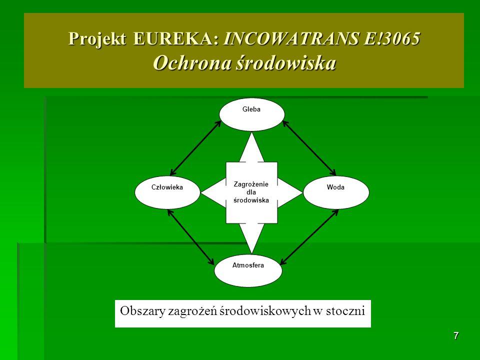 7 Projekt EUREKA: INCOWATRANS E!3065 Ochrona środowiska Zagrożenie dla środowiska Gleba Woda Atmosfera Człowieka Obszary zagrożeń środowiskowych w sto