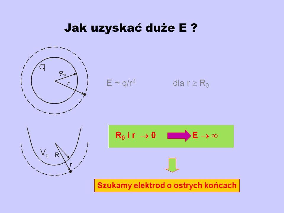 Jak uzyskać duże E ? E ~ q/r 2 dla r R 0 R 0 i r 0 E Szukamy elektrod o ostrych końcach