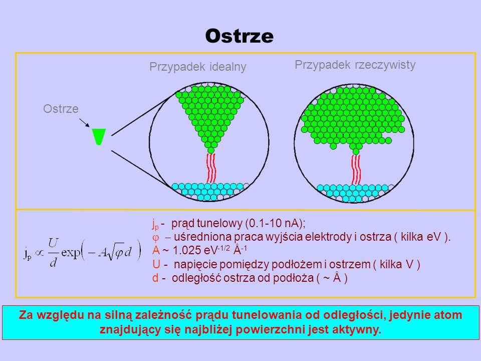 Ostrze j p - prąd tunelowy (0.1-10 nA); uśredniona praca wyjścia elektrody i ostrza ( kilka eV ).