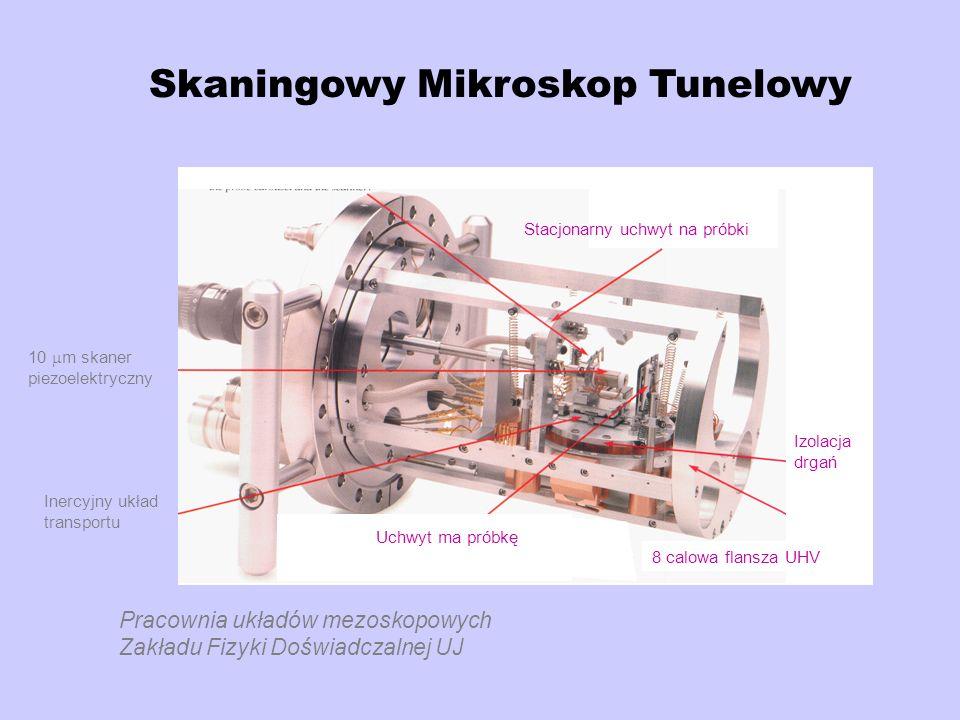Skaningowy Mikroskop Tunelowy Stacjonarny uchwyt na próbki Uchwyt ma próbkę 10 m skaner piezoelektryczny Inercyjny układ transportu Izolacja drgań 8 calowa flansza UHV Pracownia układów mezoskopowych Zakładu Fizyki Doświadczalnej UJ