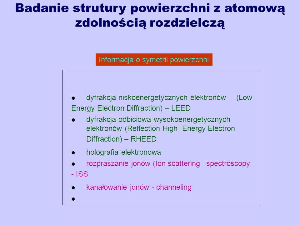 Badanie strutury powierzchni z atomową zdolnością rozdzielczą dyfrakcja niskoenergetycznych elektronów (Low Energy Electron Diffraction) – LEED dyfrakcja odbiciowa wysokoenergetycznych elektronów (Reflection High Energy Electron Diffraction) – RHEED holografia elektronowa rozpraszanie jonów (Ion scattering spectroscopy - ISS kanałowanie jonów - channeling Informacja o symetrii powierzchni