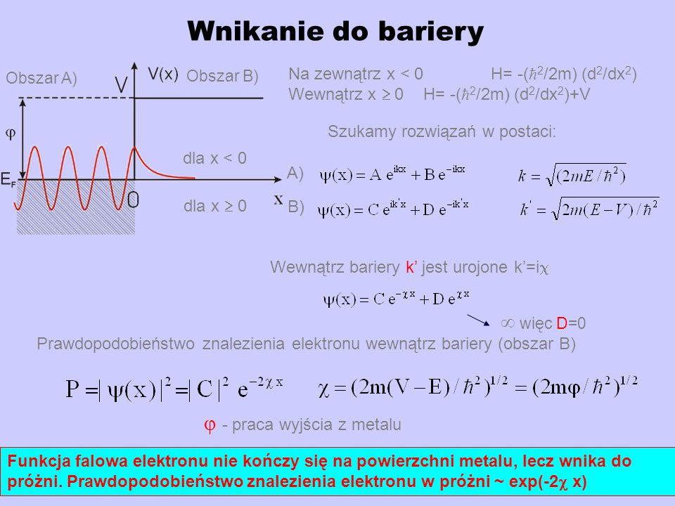 Metal w zewnętrznym polu elektrycznym W miarę oddalania się od powierzchni metalu elektron będzie odczuwał następujący potencjał V(z) V(z)=V metal + V obraz + V pole V pole = - E ·z V obraz = -1/(4 o ) e/(2z) Prawdopodobieństwo przejścia przez barierę liczone w metodzie WKB E – energia kinetyczna cząstki o masie m V(z) – energia potencjalna elektronu z c – szerokość bariery 0 – efektywna wysokość bariery (można ją znaleźć z warunku V(z 0 )) E F – położenie poziomu Fermiego E - E z