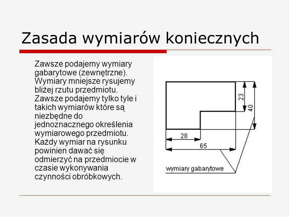 Zasada wymiarów koniecznych Zawsze podajemy wymiary gabarytowe (zewnętrzne). Wymiary mniejsze rysujemy bliżej rzutu przedmiotu. Zawsze podajemy tylko