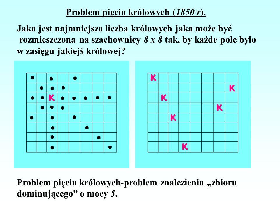 G=(V,E); V=V(G)- zbiór wierzchołków, |V(G)|=n(G); E=E(G)- zbiór krawędzi.