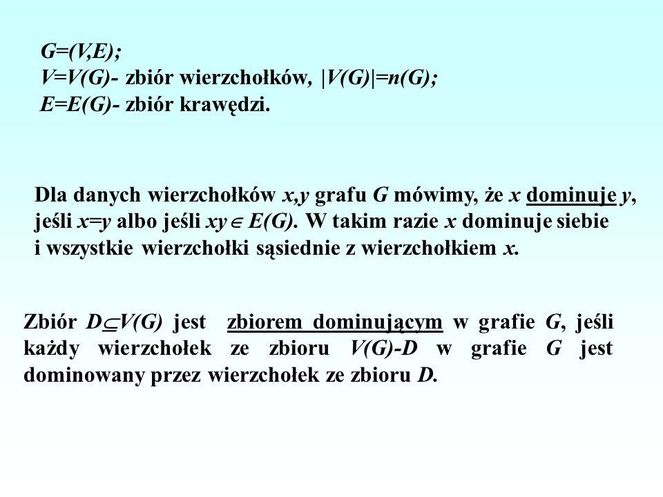 Otwarte sąsiedztwo wierzchołka v: N G (v) – zbiór wszystkich wierzchołków połączonych krawędzią z v; Domknięte sąsiedztwo wierzchołka v: N G [v]= N G (v) {v} Otwarte sąsiedztwo zbioru X V: N G (X) =U v X N G (v); Domknięte sąsiedztwo zbioru: N G [X]=N G (X) X.
