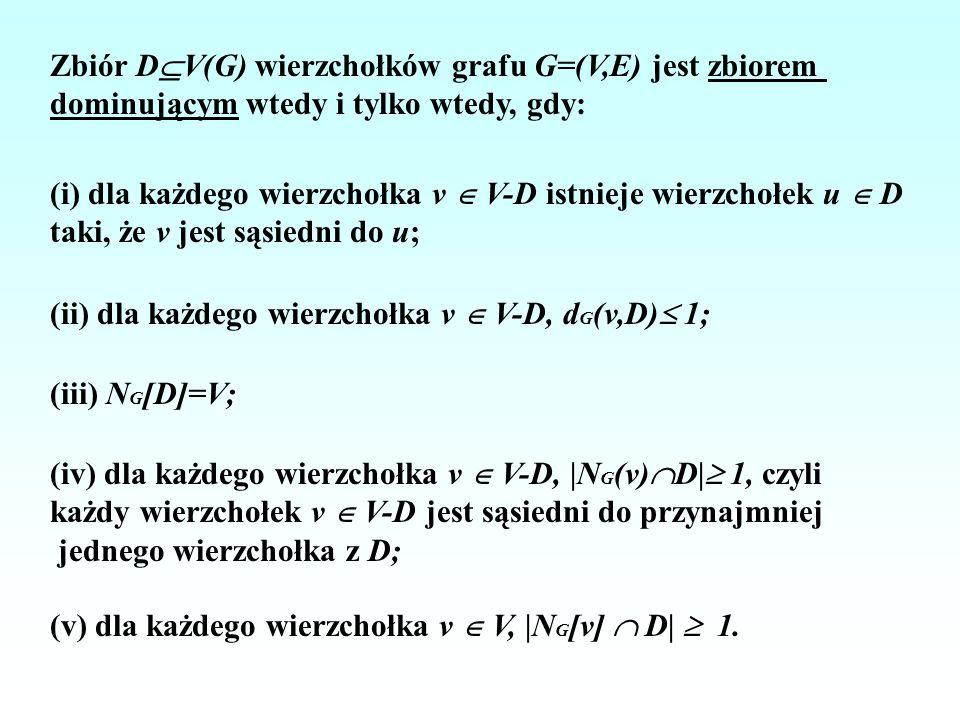 PN[4,D]={1,2,3,4}PN[6,D]={6}PN[7,D]={7} PN[v,D]=N G [v]-N G [D-{v}] W warunku (*) wierzchołek w musi być prywatnym sąsiadem wierzchołka v w odniesieniu do D (możliwe jest w=v).