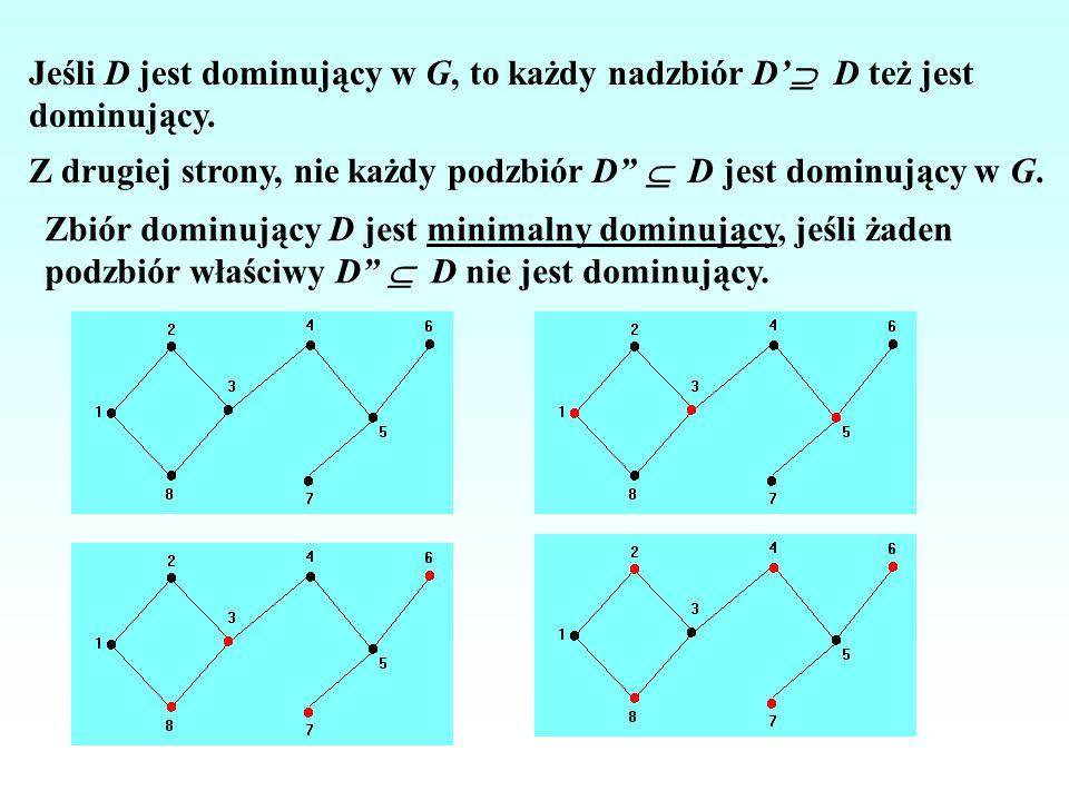 Równości między liczbami dominowania.