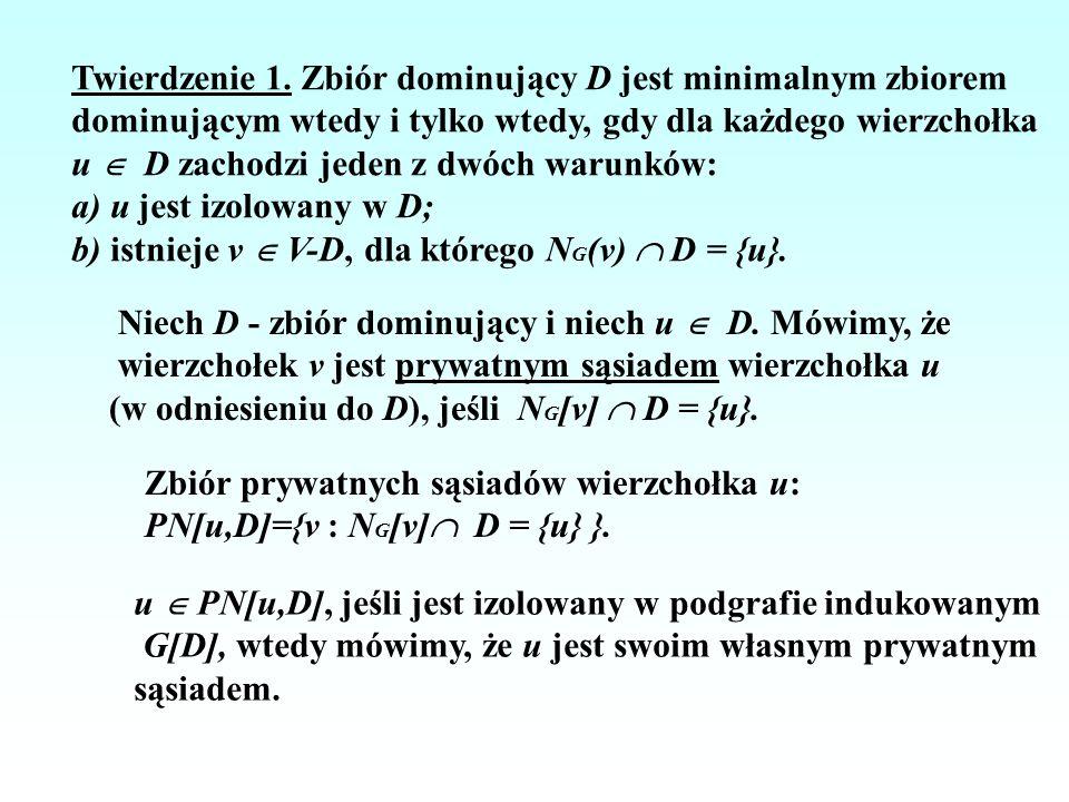Zbiór dominujący D jest minimalny dominujący wtedy i tylko wtedy, gdy każdy wierzchołek z D ma przynajmniej jednego prywatnego sąsiada.