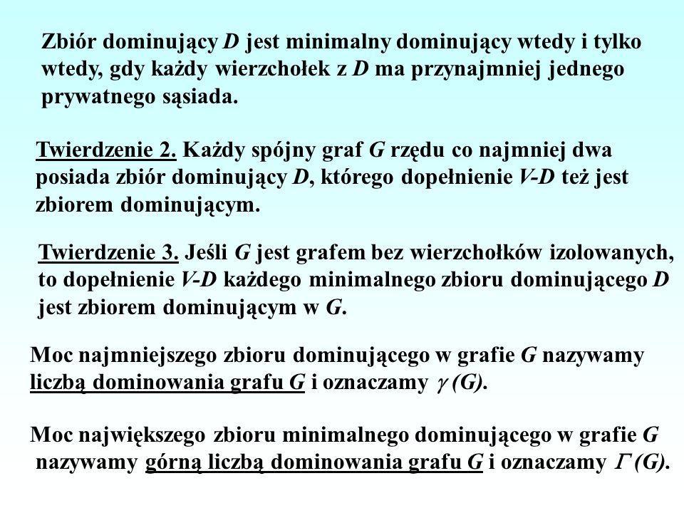 Twierdzenie 14.Każdy zbiór minimalny dominujący w G jest zbiorem maksymalnym nienadmiernym w G.