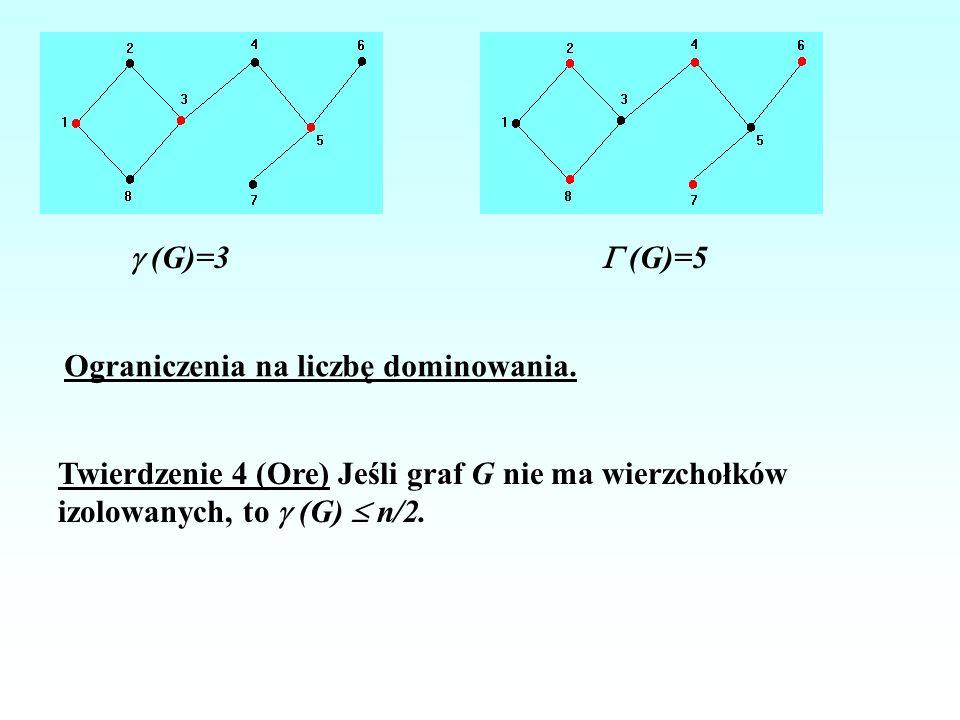 Twierdzenie 16.Dla każdego grafu G, (G)/2 < ir(G) (G) 2ir(G)-1.