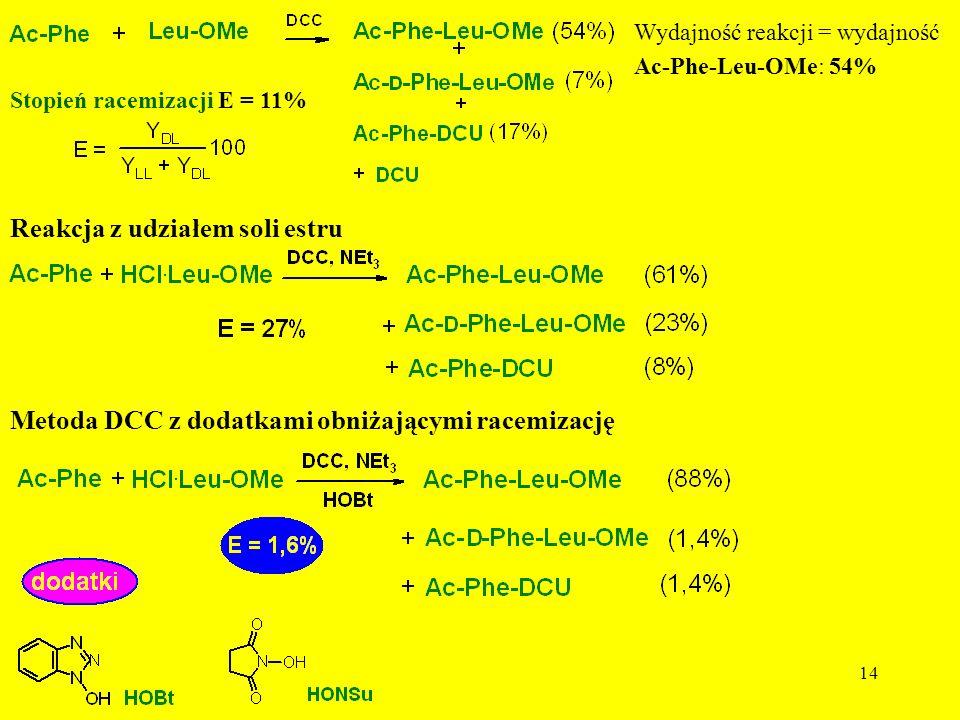 14 Wydajność reakcji = wydajność Ac-Phe-Leu-OMe: 54% Stopień racemizacji E = 11% Reakcja z udziałem soli estru Metoda DCC z dodatkami obniżającymi rac