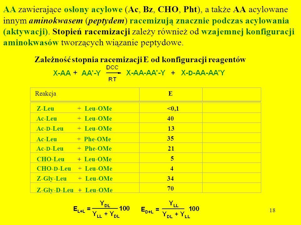 18 Zależność stopnia racemizacji E od konfiguracji reagentów ReakcjaE Z-Leu + Leu-OMe <0,1 Ac-Leu + Leu-OMe40 Ac- D -Leu + Leu-OMe 13 Ac-Leu + Phe-OMe
