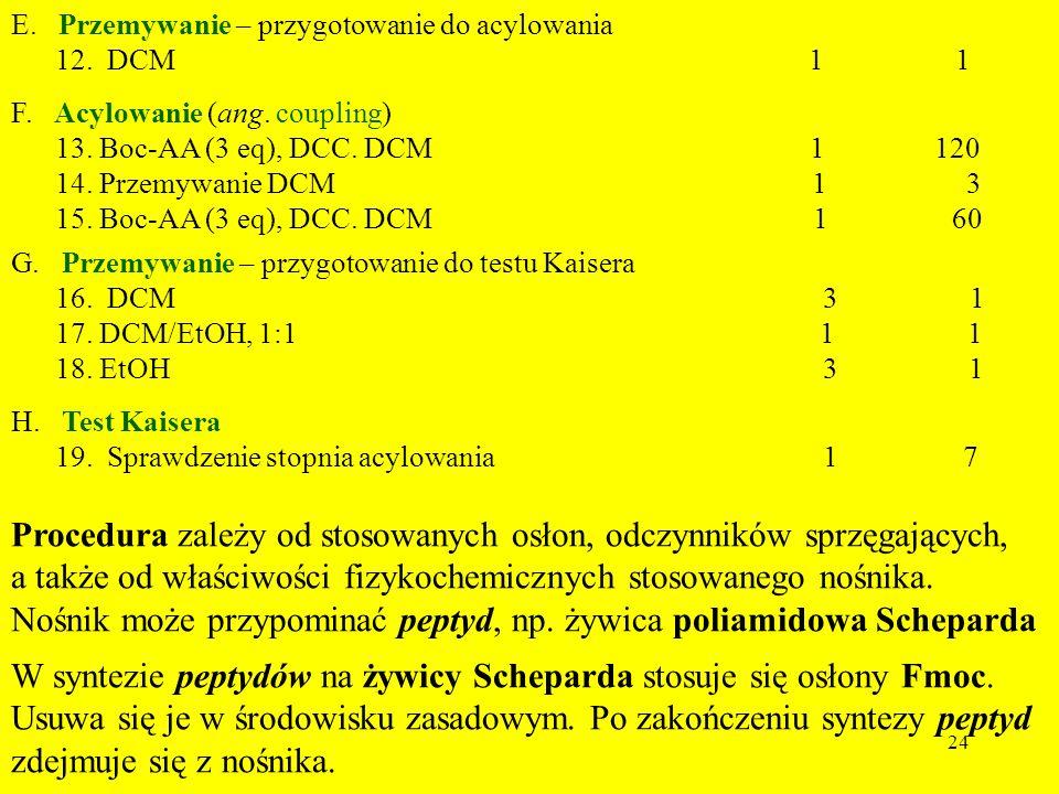 24 E. Przemywanie – przygotowanie do acylowania 12. DCM 1 1 F. Acylowanie (ang. coupling) 13. Boc-AA (3 eq), DCC. DCM 1 120 14. Przemywanie DCM 1 3 15