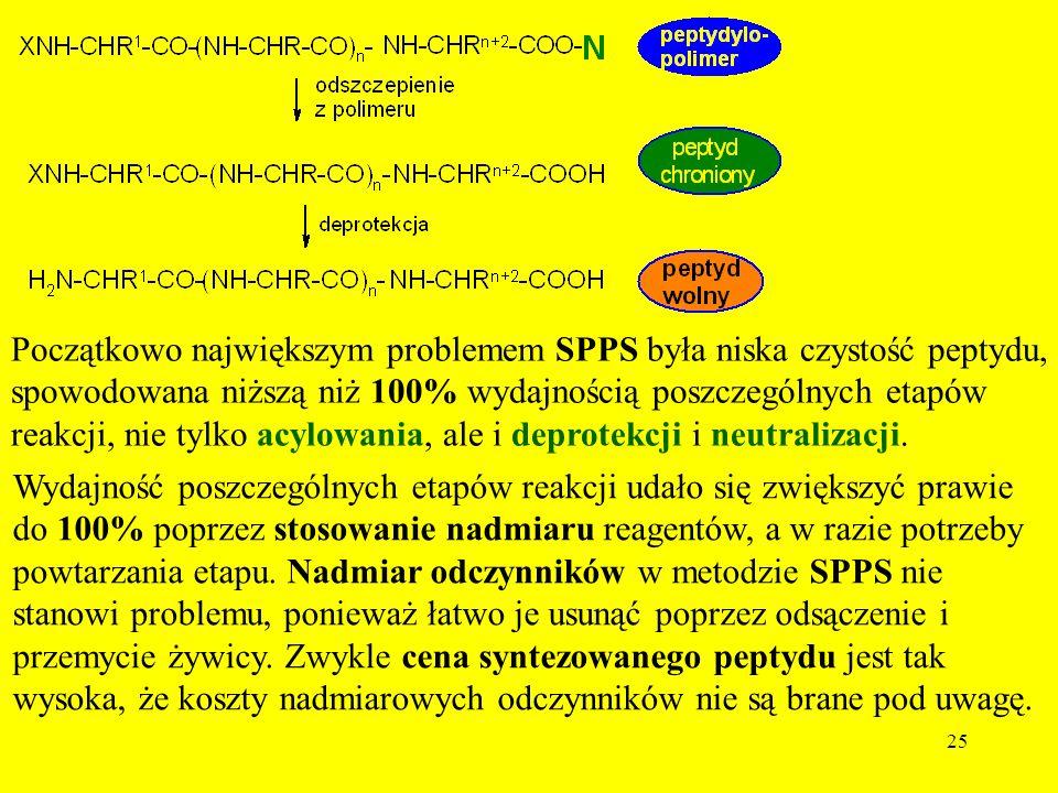 25 Początkowo największym problemem SPPS była niska czystość peptydu, spowodowana niższą niż 100% wydajnością poszczególnych etapów reakcji, nie tylko
