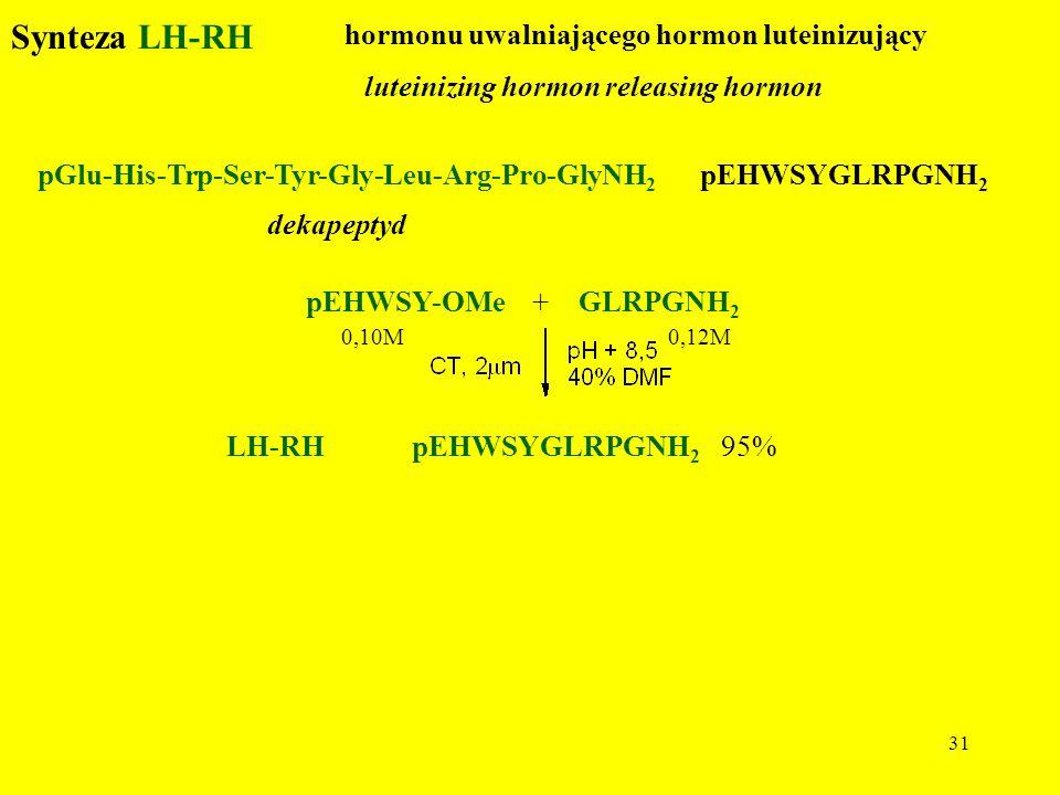 31 Synteza LH-RH hormonu uwalniającego hormon luteinizujący luteinizing hormon releasing hormon pGlu-His-Trp-Ser-Tyr-Gly-Leu-Arg-Pro-GlyNH 2 dekapepty