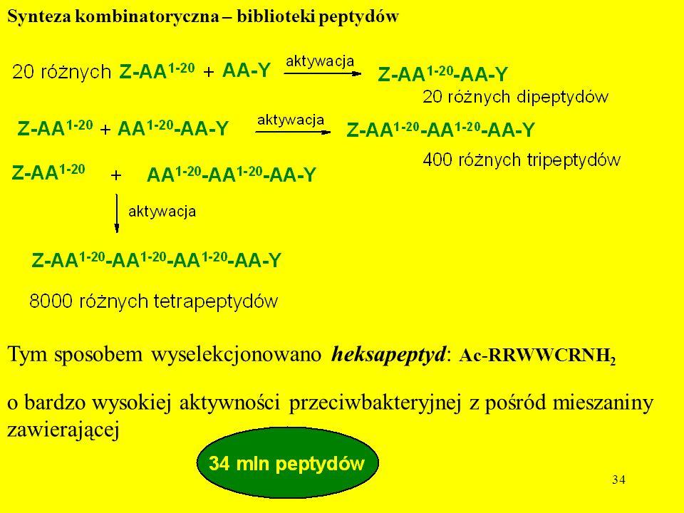 34 Synteza kombinatoryczna – biblioteki peptydów Tym sposobem wyselekcjonowano heksapeptyd: Ac-RRWWCRNH 2 o bardzo wysokiej aktywności przeciwbakteryj
