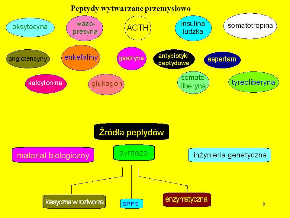 7 Chemiczna synteza peptydów