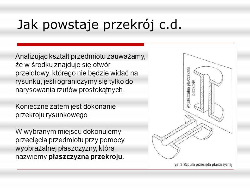 Jak powstaje przekrój c.d. Analizując kształt przedmiotu zauważamy, że w środku znajduje się otwór przelotowy, którego nie będzie widać na rysunku, je