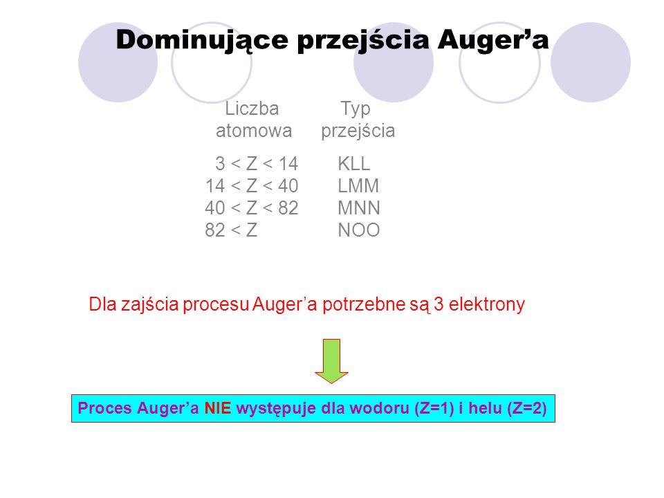 Dominujące przejścia Augera 3 < Z < 14 KLL 14 < Z < 40LMM 40 < Z < 82MNN 82 < ZNOO Liczba atomowa Typ przejścia Proces Augera NIE występuje dla wodoru