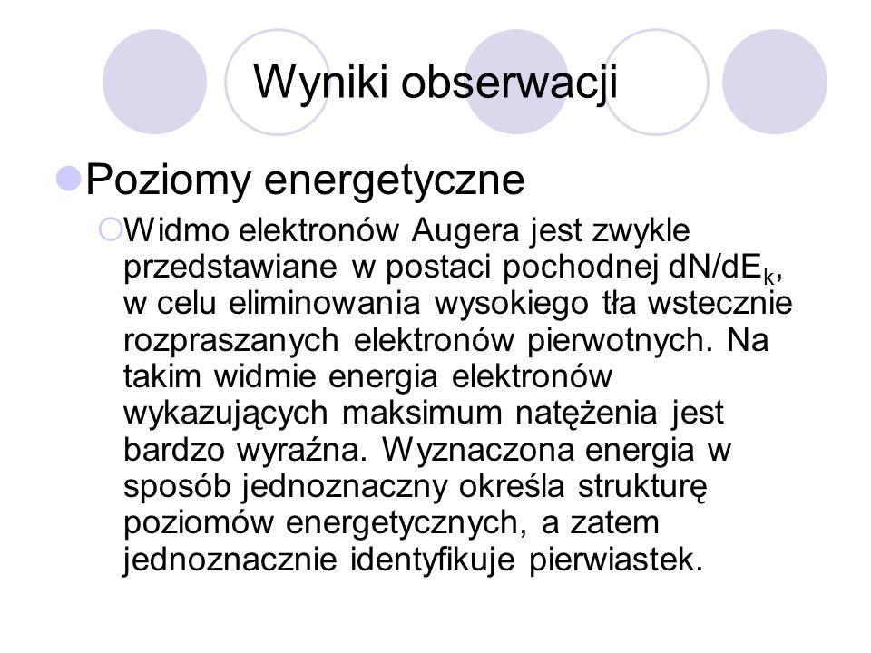 Wyniki obserwacji Poziomy energetyczne Widmo elektronów Augera jest zwykle przedstawiane w postaci pochodnej dN/dE k, w celu eliminowania wysokiego tł