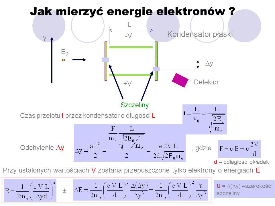 Jak mierzyć energie elektronów ? Szczeliny -V +V E0E0 y Czas przelotu t przez kondensator o długości L Odchylenie y, gdzie y Detektor Przy ustalonych