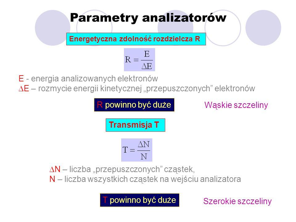 Parametry analizatorów Energetyczna zdolność rozdzielcza R Transmisja T E - energia analizowanych elektronów E – rozmycie energii kinetycznej przepusz