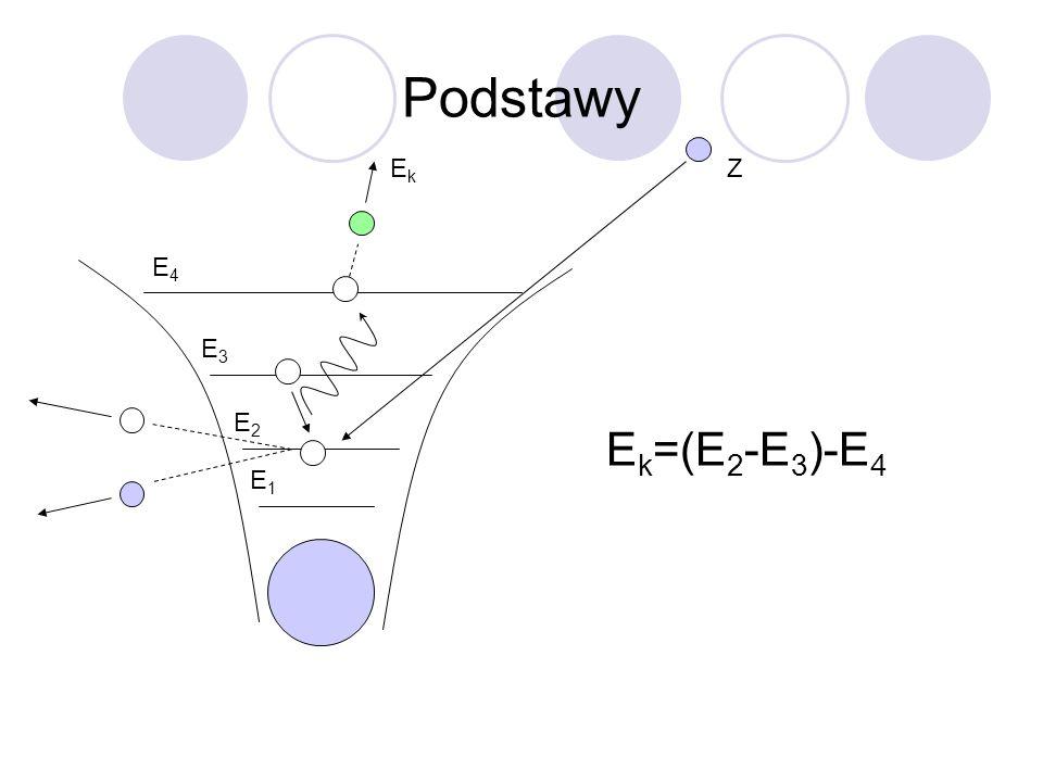 Podstawy E1E1 E2E2 E3E3 E4E4 EkEk Z E k =(E 2 -E 3 )-E 4