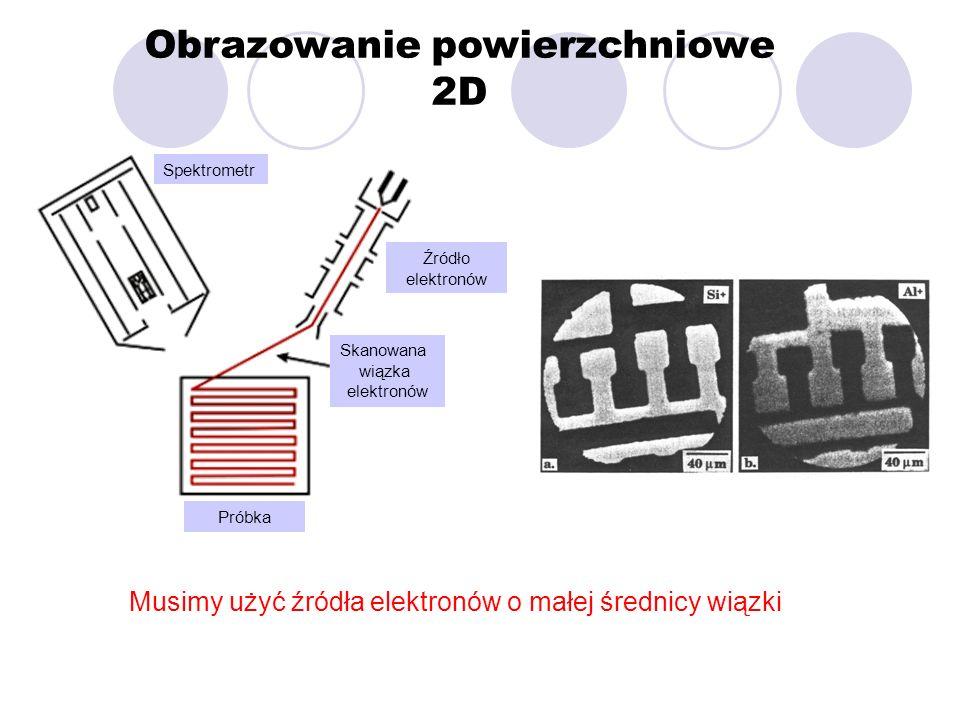 Obrazowanie powierzchniowe 2D Musimy użyć źródła elektronów o małej średnicy wiązki Spektrometr Skanowana wiązka elektronów Próbka Źródło elektronów